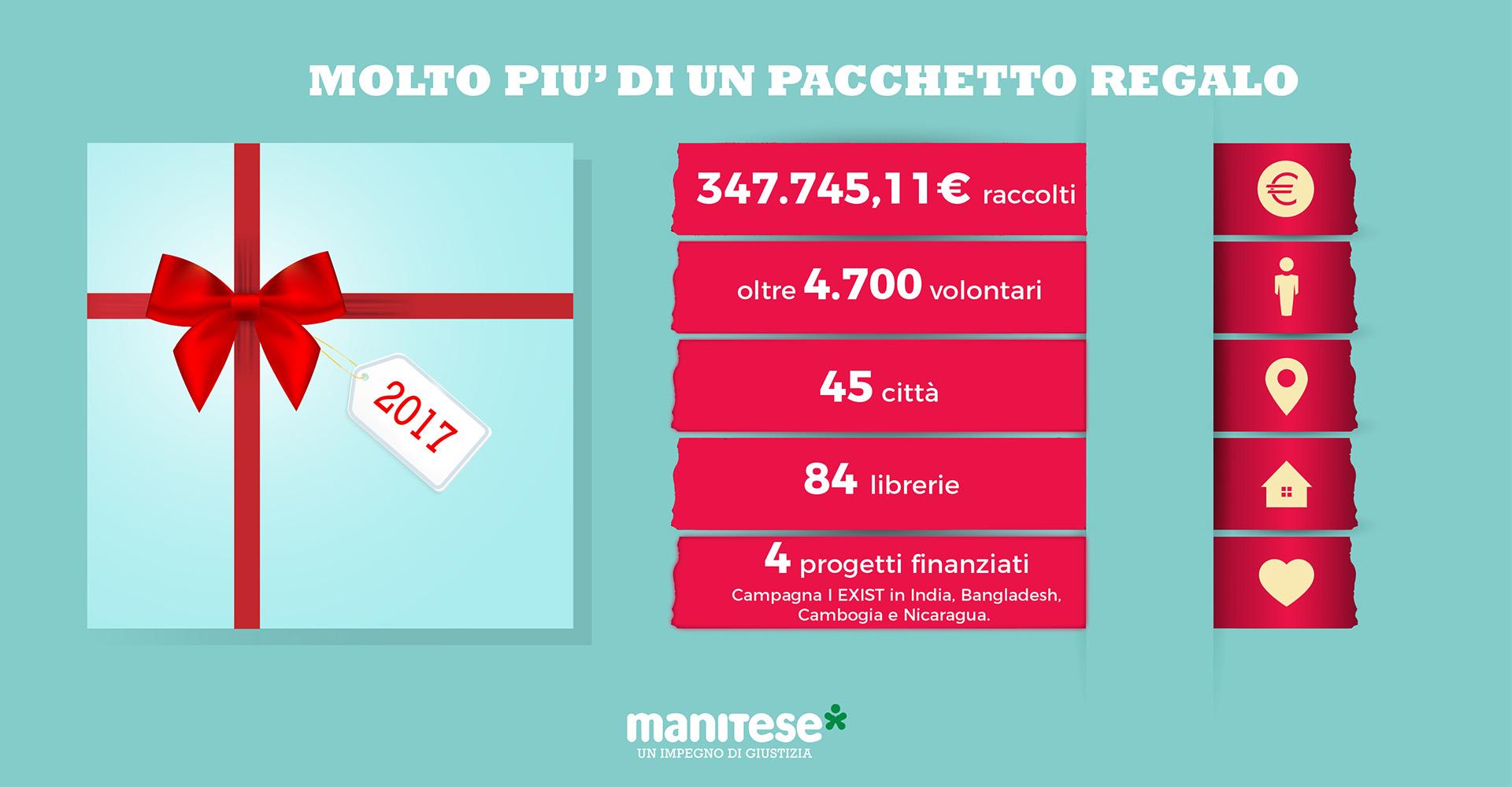 infografica feltrinelli 2017