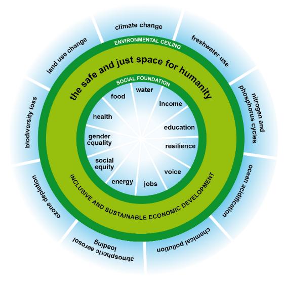 sdgs sviluppo sostenibile mani tese 2019